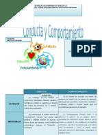Cuadro Comparativo de Conducta y Comportamiento