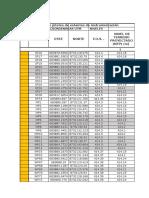 Planilla de Avance Del Micropilotaje Hasta 20170503