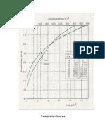 Grafica Elevacion Volumen Area