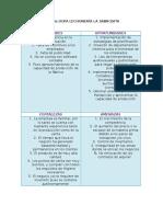 Análisis DOFA LECHONERÍA LA SABROSITA Y  PROBLEMATICA(1)
