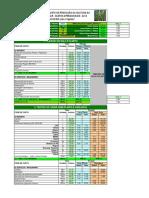 Custos Operacional Cana AP 16-17