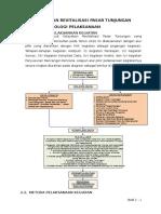 LapDa FS Revitalisasi Pasar Tunjungan_Bab 2