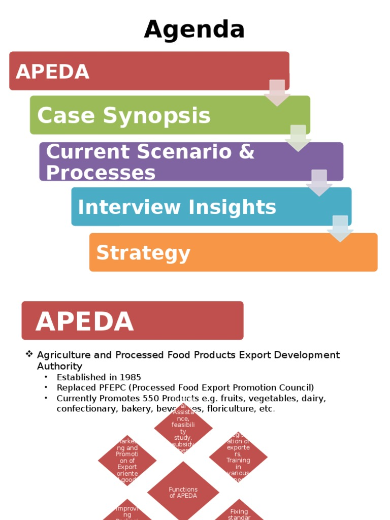 Apeda Final | Exports | Packaging And Labeling
