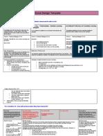 fallon parker edl 273 instructional design