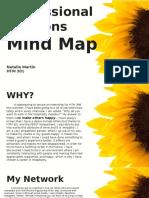 htm 301 - mind map  1