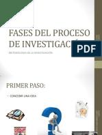Fases Del Proceso de Investigación1 (1)