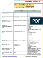 2017 List of Organization Reports