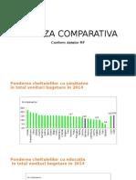 Analiza Comparativa Chelt Venituri