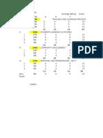 Formula Ipcrf 2016-2017
