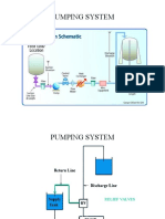 2013lect4 Pumping System of Fluid