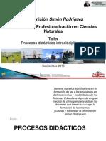 Presentacion de Procesos Intradisciplinarios