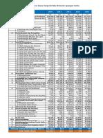 PDRB Kabkota TD2010_val
