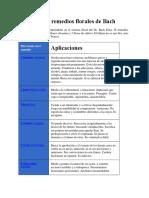 BACH - 38 Remedios Florales.pdf
