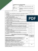 Contrato de Aprendizaje Ipq Ciclo i Periodo 2016-2017