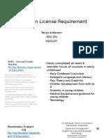 licenseportf