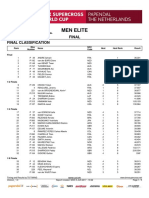 Result list UCI BMX Supercross Stage 1 2017 Papendal, Netherlands