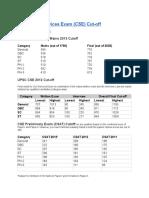 UPSC Civil Services Exam Cutoff Marks