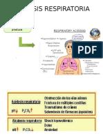Acidosis y Alcalosis Respiratoria