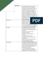 Funciones_Básicas