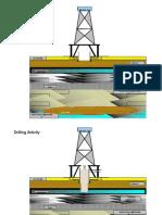 Drilling & Production (Summarized)