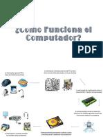 Como Funciona el Computador.pdf