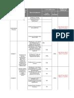 Cronograma para aseguramiento calidad en panificación(1)