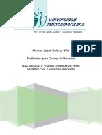 Dolores_Niño_S2_TI2_ Cuadro Comparativo Entre Sociedad Civil y Mercantil