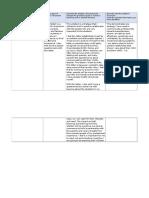 standard 7 annotation