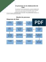 Selección de Procesos en La Elaboración de Flan