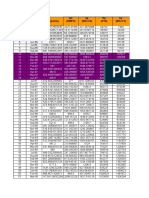 Lampiran 2 Data Produksi Lapangan X Sudah Jadi Fix Pake Banget