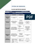 PLAN_GESTION_RIESGOSi.docx