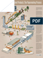design flow_plant engineering_pulp and paper industry.pdf