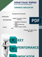 KPI deysi