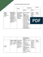 Elaborarea planului  de ingrijire in afectiunile  metabolice.docx