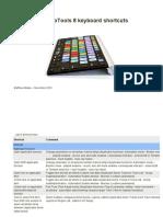 Avid Protools 8 Keyboard Shortcuts c2a0