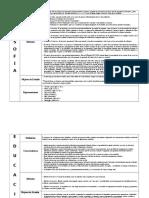 Cuadro-Comparativo-Entre-Ciencia-Pedagogia-Educacion-y-Filosofia.doc