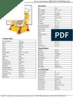 A B Vajpai.pdf