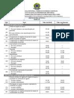 Tabela de Retribuições Dos Serviços Prestados Pelo Inpi