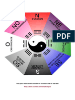 Bagua Feng Shui Logico Download