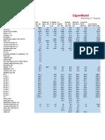 Crude Oil Banyu Urip Assay PDF New