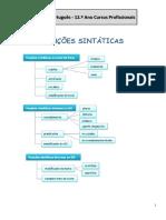 Exercícios funções sintácticas