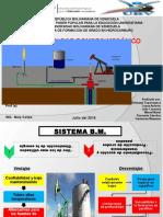 Expo Bombeo Mecanico.pdf