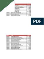 Tabla Origen y Tabla Dinámica Para Libre Utilización 2