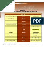 DIAGRAMA DE FLUJO TORTA.pdf