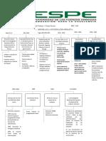 Linea de Tiempo Historia de Investigación Operativa