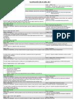 Planificación ABRIL Laura NT2 P.cumbres 2