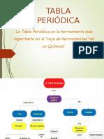tabla-periodica.ppt