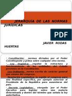 Jerarquía de Las Normas Jurídicas