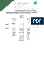 TALLER HABILIDADESws.pdf