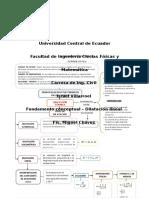 Fundamento Conceptual Dilatacion